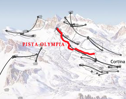 Cartina pista Olympia