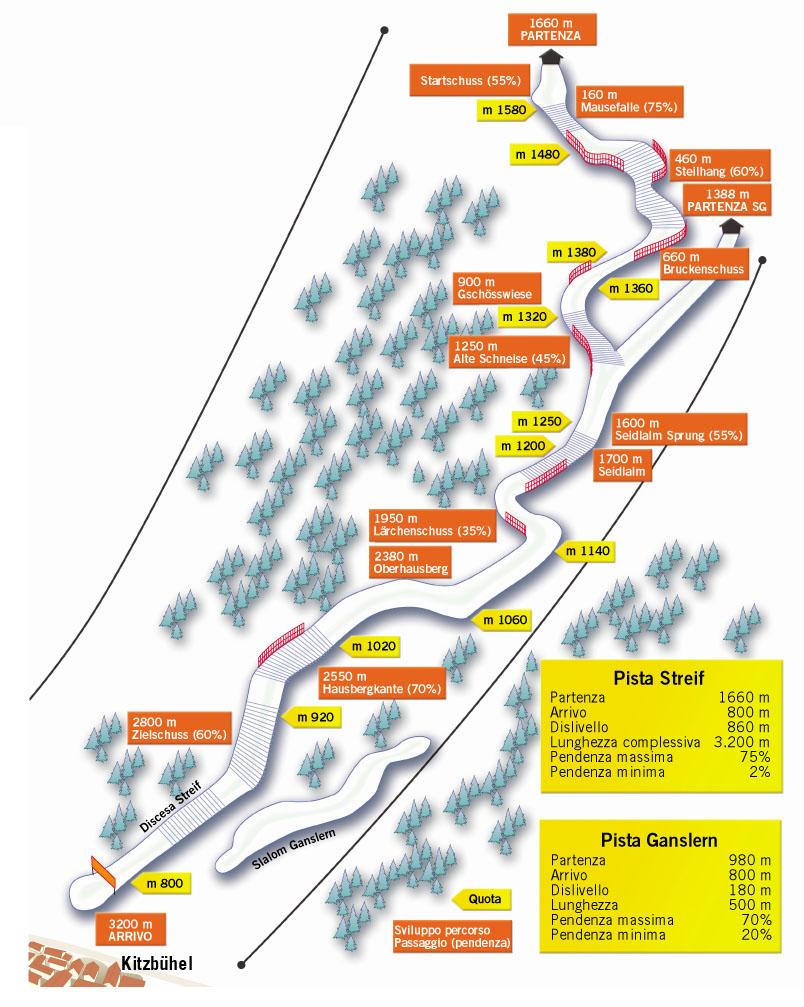 cartina pista streif